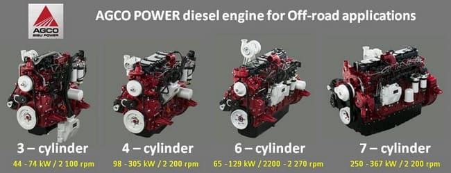 AGCO POWER diesel engine for off-road application