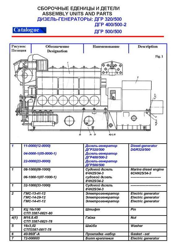 Marine diesel engine 6CHN25/34-3
