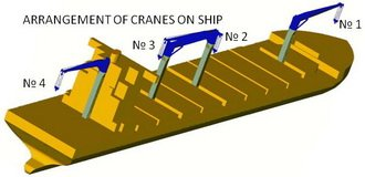 cargo cranes manuals and parts catalogs rh engine od ua Hagglund Crane in Combat Hagglund Parts