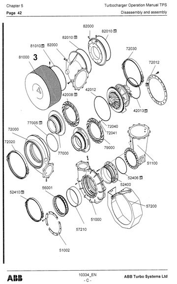 abb turbochargers manuals and spare parts catalogs rh engine od ua ABB Turbocharger Company ABB Turbocharger Company