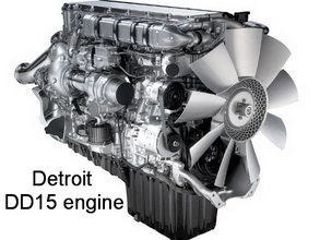 DETROIT engine Manuals & Parts Catalogs