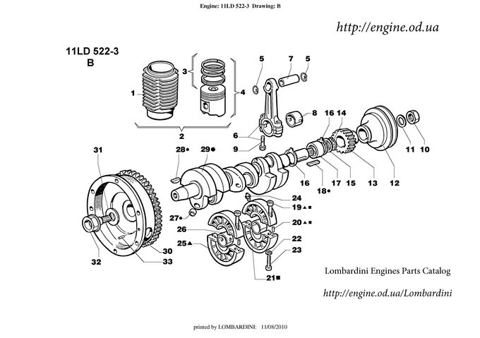 lombardini engine manuals parts catalogs rh engine od ua