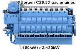 Bergen C26:33 gas engines