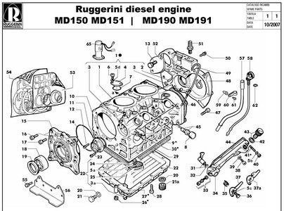 RUGGERINI engine Manuals & Parts Catalogs