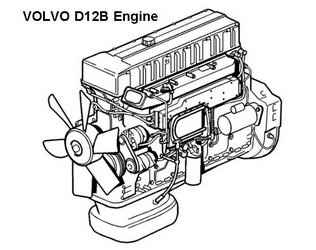 VOLVO CE engine Manuals & Parts Catalogs | Volvo Diesel Engine Diagram |  | PDF manuals and spare parts catalogs