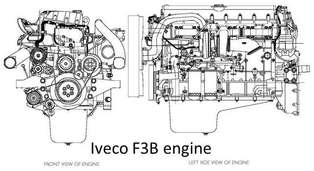 IVECO F4AE, F4BE, F4CE, F4DE engine Manuals & Parts Catalogs