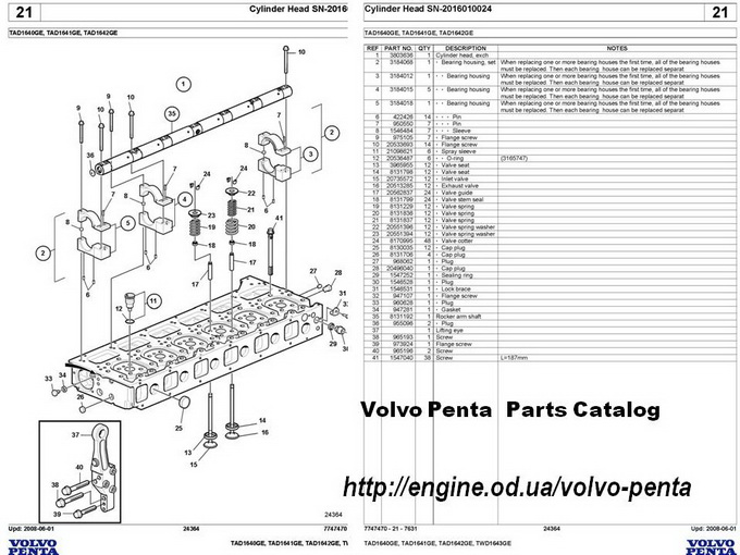 volvo penta engine parts list electrical wiring diagram guide Volvo Penta Engine Specifications