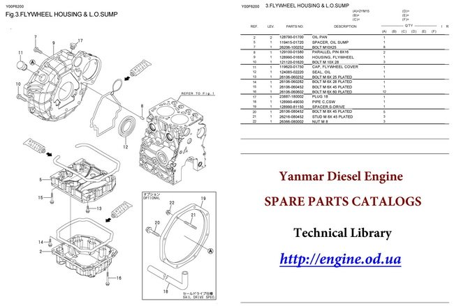 yanmar engine manuals parts catalogs rh engine od ua lombardini diesel engine parts manual diesel engine parts diagram and function