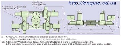KAWASAKI Steering Gear